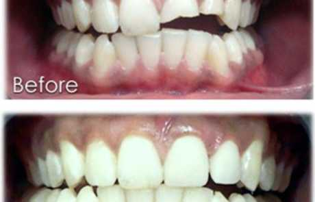 Restorative & Implant Dentistry